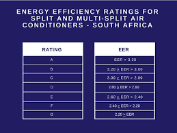 Eer Rating Chart 2018 Air Conditioner Market In South Africa Energy Efficient
