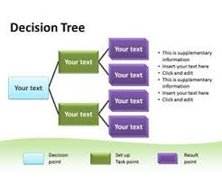 Free Decision Tree Powerpoint Templates