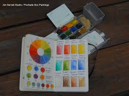 Small Color Chart Whenever I Use Color In A Sketchbook I Like To Make A Small
