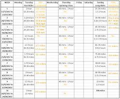Lifting Conversion Chart Weight Lifting Conversion Chart Lamasa Jasonkellyphoto Co