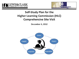 l c hlc self study plan