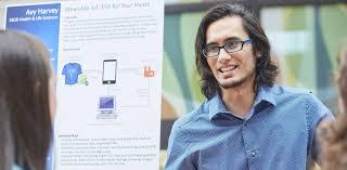Summer Internship In Mumbai For Fashion Designing Students Internships Sas