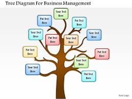 tree diagram powerpoint printable tree diagram diagram site
