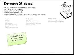 Revenue Model Template Business Model Templates English Version 1 3