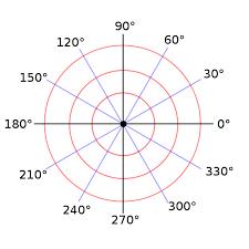 File Polar Graph Paper Svg Wikimedia Commons
