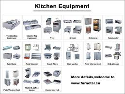 restaurant kitchen equipment list. Amusing Marvelous Restaurant Kitchen Equipment List Splendid Design Ideas At