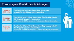 Gesundheitsminister laumann sprach von einer zeitenwende. Neue Regelungen In Der Coronaschutzverordnung Das Landesportal Wir In Nrw