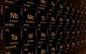 How Do New Periodic Table Elements Get Their Names? | Mental Floss