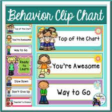 Classroom Management Behavioral System Behavior Clip Chart Editable