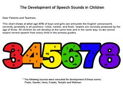 Speech Duncan Marnie Speech Sound Development Chart By Age