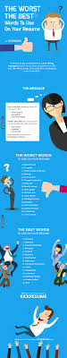 The Worst And The Best Words To Use In Your Resume Infographic