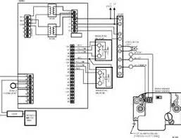 similiar honeywell zone valve schematic keywords honeywell zone valve wiring diagram wiring diagram honeywell