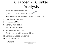 Data Mining Cluster Analysis Types Of Data Docsity