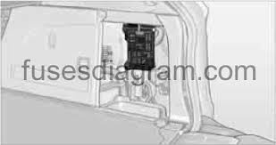 2009 bmw x5 fuse box diagram 2009 image wiring diagram fuse box bmw x5 e70 on 2009 bmw x5 fuse box diagram