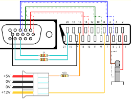 video cable schematics vga to scart