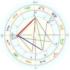 Sai Baba Sri Sathya Astro Databank