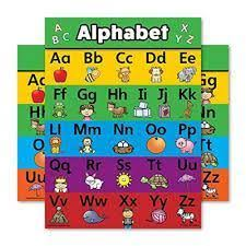 Abc Alphabet Poster Chart Digino