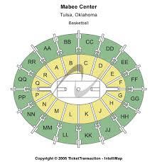Mabee Center Tulsa Ok Seating Chart 2019 Oral Roberts Golden Eagles Basketball Season Tickets