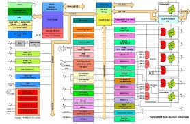 Vortex86DX_block_internal vortex86dx on block diagram ubuntu
