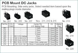 35 mm female jack wiring diagram askyourprice me 35 mm female jack wiring diagram dc coaxial type power plugs and adapters cable wiring diagram