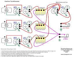 guitar wiring diagrams 3 pickups wiring diagrams guitar wiring diagrams 3 pickups nodasystech