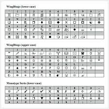 Wingdings Chart Cycling Studio