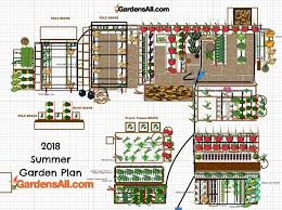 garden planning apps books guides