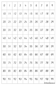 Number Chart 1 5 Number Chart 1 500 Printable Www Bedowntowndaytona Com