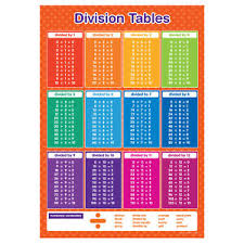 Details About Division Tables Wall Chart