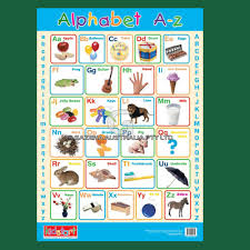 Alphabet Chart Australia Alphabet Phonics Chart South Australian Souvenirs