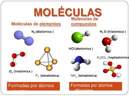 Con-Ciencia Estudiantil 2: Formación de moléculas
