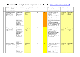 Business Risk Management Plan Template Risk Templates Powerpoint Management Plan Template Qpk Rottenraw 3