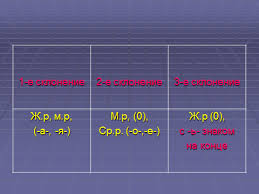 Дипломная работа Развитие творческих способностей на уроках в  hello html 683d9f75 png