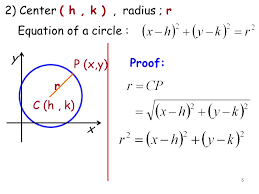 5 5 2 center h k radius r equation of a circle c h k r y x proof p x y