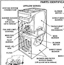 old lennox wiring diagram on old images free download wiring diagrams Old Furnace Wiring Diagram old lennox wiring diagram 6 intertherm furnace parts diagram lennox furnace electrical diagram old electric furnace wiring diagram