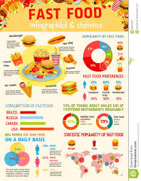 Junk Food Chart Fast Food Infographic World Map Statistic Design Stock