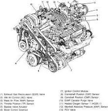 cant picture image diagram of underside of pt cruiser fixya where the map sensor on a 1998 bonneville