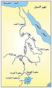 نهر النيل في خطر - Home