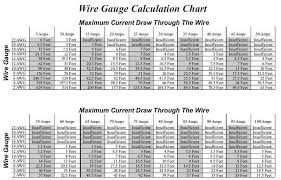 similiar wire gauge conversion chart keywords steel wire gauge conversion chart wire gauge chart kenetiks com