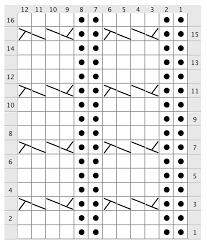 White Horse Knitting Generating Charts For Knitting