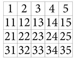 How To Make A Hundreds Chart Hundreds Board Hundreds Chart Large Hundreds Chart 100