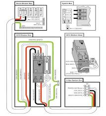 220 volt 3 wire plug diagram woodworking 220 volt 3 wire plug diagram a 220 volt 50 amp plug is for rvs and really large power hungry appliances such as ranges and furnaces