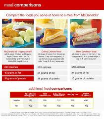 mcdonald s en nugget happy meal