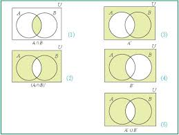 Venn Diagram Tutorial Pdf Guideocom De Morgans Laws Venn Diagrams Proofs Maths