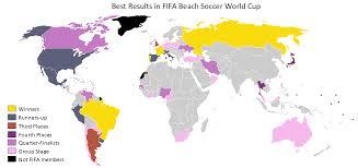 Coupe du monde de football de plage