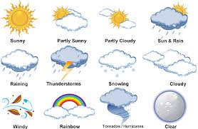 talking about the weather lessons teach report weather pptx on emaze