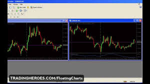 Floating Chart Mt4 Mt4 Floating Charts Review And Tutorial