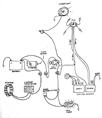 Cute simple chopper wiring diagram ignition contemporary