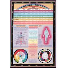 Chromotherapy Color Chart Color Therapy Wall Chart Chromotherapy Reference Chart