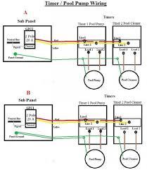 pool pump wiring diagram 24 wiring diagram images wiring 14303d1372098871 ground pool pump timer wiring timer pump wiring b ground config intermatic pool pump timer